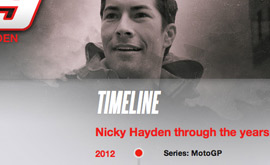 Nicky Hayden - Timeline - Visually Enhanced, Easier to Follow